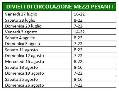 Divieti di Circolazione Mezzi Pesanti - Luglio/Agosto 2018